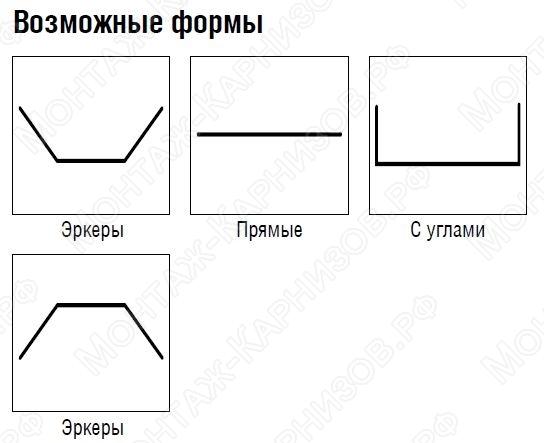 Возможные формы