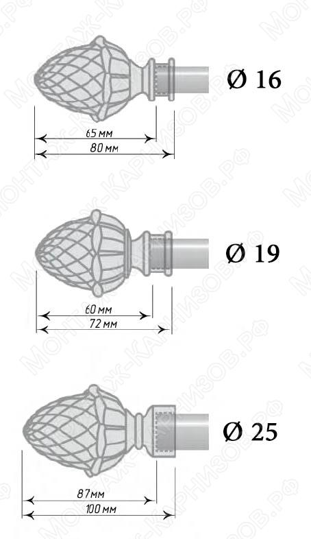 Размеры наконечника Шишка