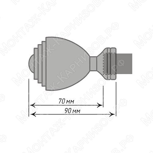 размер наконечника Палацио