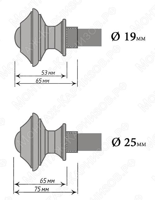 размер наконечника Верди