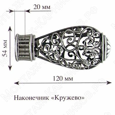 размер наконечника Кружево