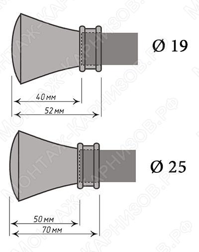 размер наконечника Люксор