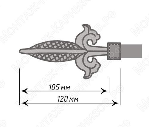 размер наконечника Женева