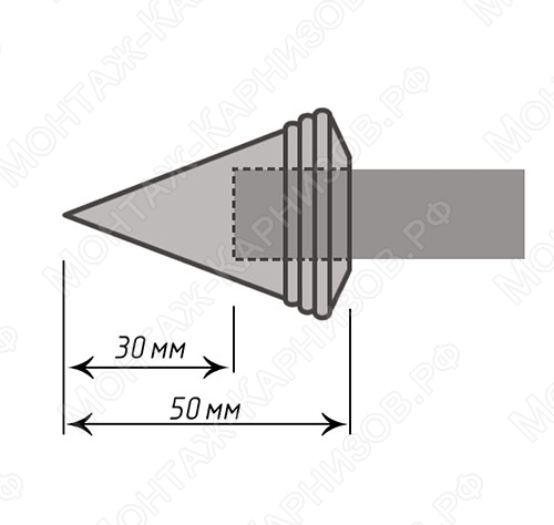 размер наконечника Конус